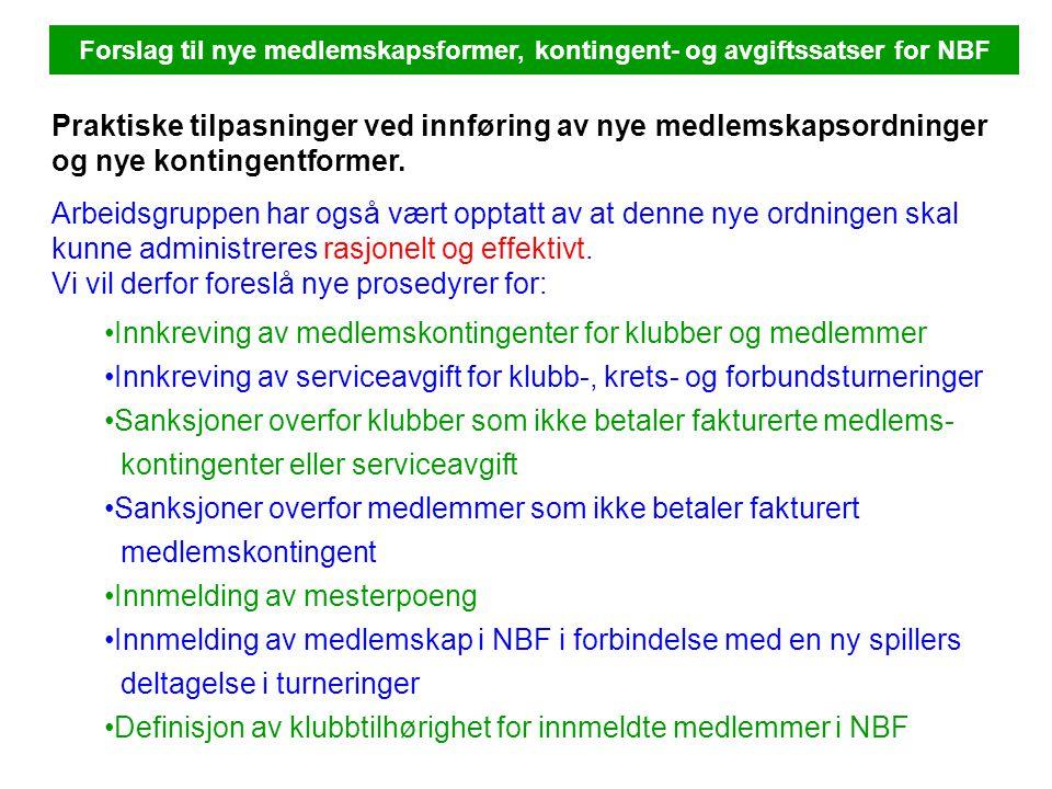 Forslag til nye medlemskapsformer, kontingent- og avgiftssatser for NBF Praktiske tilpasninger ved innføring av nye medlemskapsordninger og nye kontingentformer.