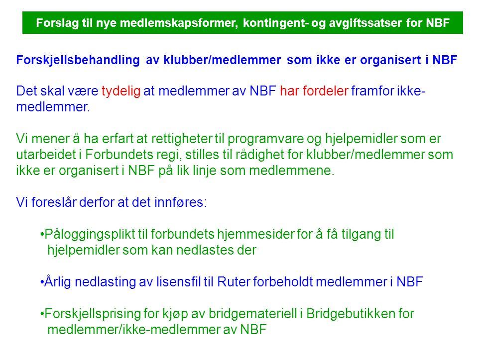 Forslag til nye medlemskapsformer, kontingent- og avgiftssatser for NBF Forskjellsbehandling av klubber/medlemmer som ikke er organisert i NBF Det skal være tydelig at medlemmer av NBF har fordeler framfor ikke- medlemmer.
