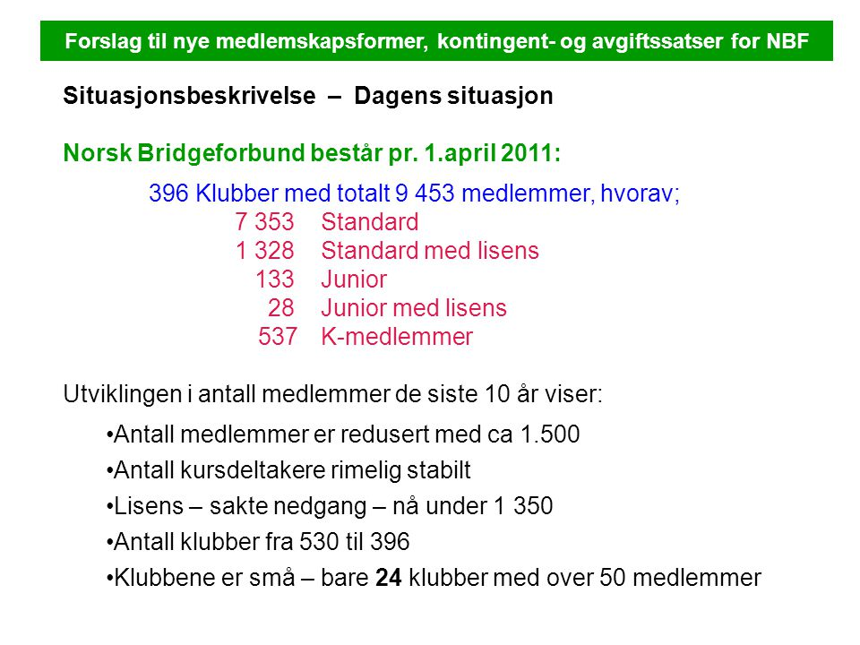 Forslag til nye medlemskapsformer, kontingent- og avgiftssatser for NBF Situasjonsbeskrivelse – Dagens situasjon Norsk Bridgeforbund består pr.