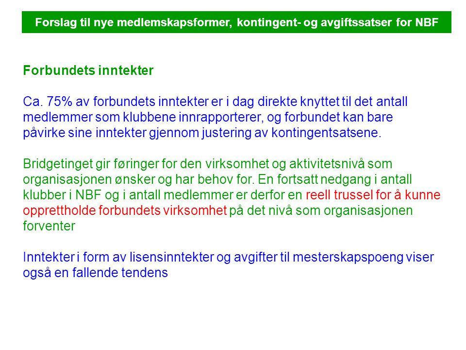 Forslag til nye medlemskapsformer, kontingent- og avgiftssatser for NBF Gjennomføringstidspunkt Arbeidsgruppen anbefaler at forslaget blir gjort gjeldende fra 1.1.2012.