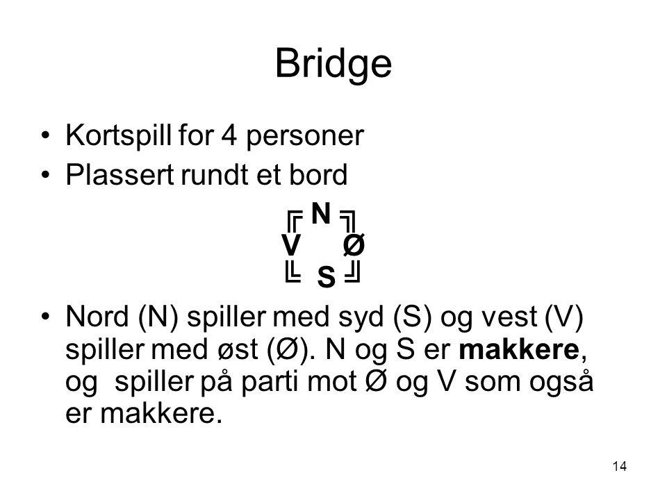 Bridge Kortspill for 4 personer Plassert rundt et bord ╔ N ╗ V Ø ╚ S ╝ Nord (N) spiller med syd (S) og vest (V) spiller med øst (Ø). N og S er makkere