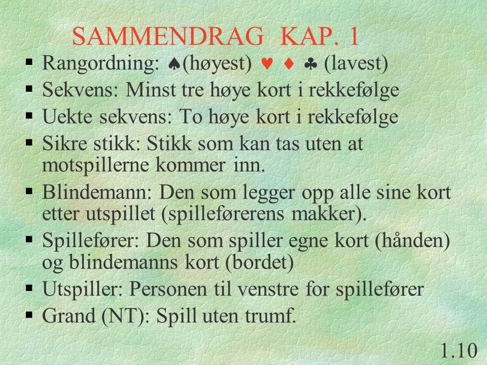 SAMMENDRAG KAP.