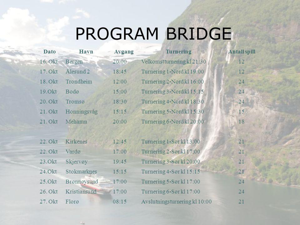 PROGRAM BRIDGE DatoHavnAvgangTurneringAntall spill 16.