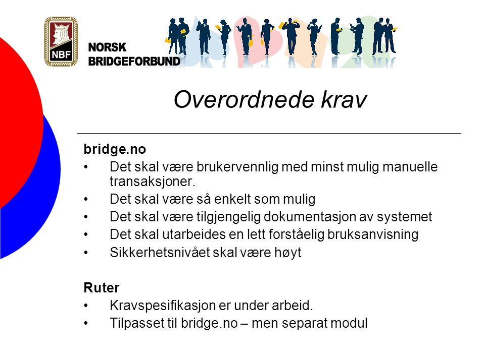 Overordnede krav bridge.no Det skal være brukervennlig med minst mulig manuelle transaksjoner.