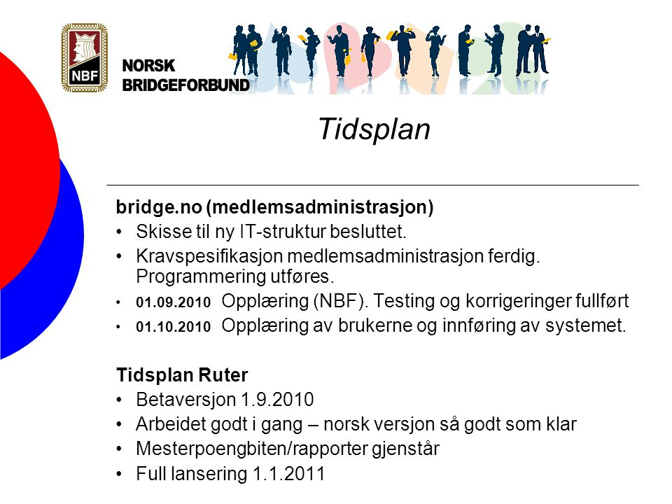 Tidsplan bridge.no (medlemsadministrasjon) Skisse til ny IT-struktur besluttet.