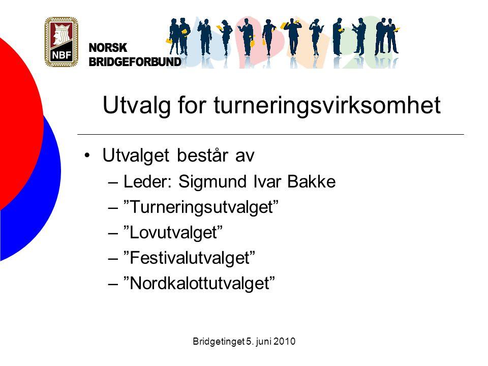 Utvalget består av –Leder: Sigmund Ivar Bakke – Turneringsutvalget – Lovutvalget – Festivalutvalget – Nordkalottutvalget Utvalg for turneringsvirksomhet