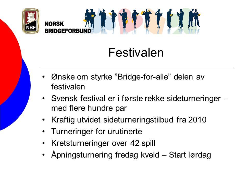 Festivalen Ønske om styrke Bridge-for-alle delen av festivalen Svensk festival er i første rekke sideturneringer – med flere hundre par Kraftig utvidet sideturneringstilbud fra 2010 Turneringer for urutinerte Kretsturneringer over 42 spill Åpningsturnering fredag kveld – Start lørdag