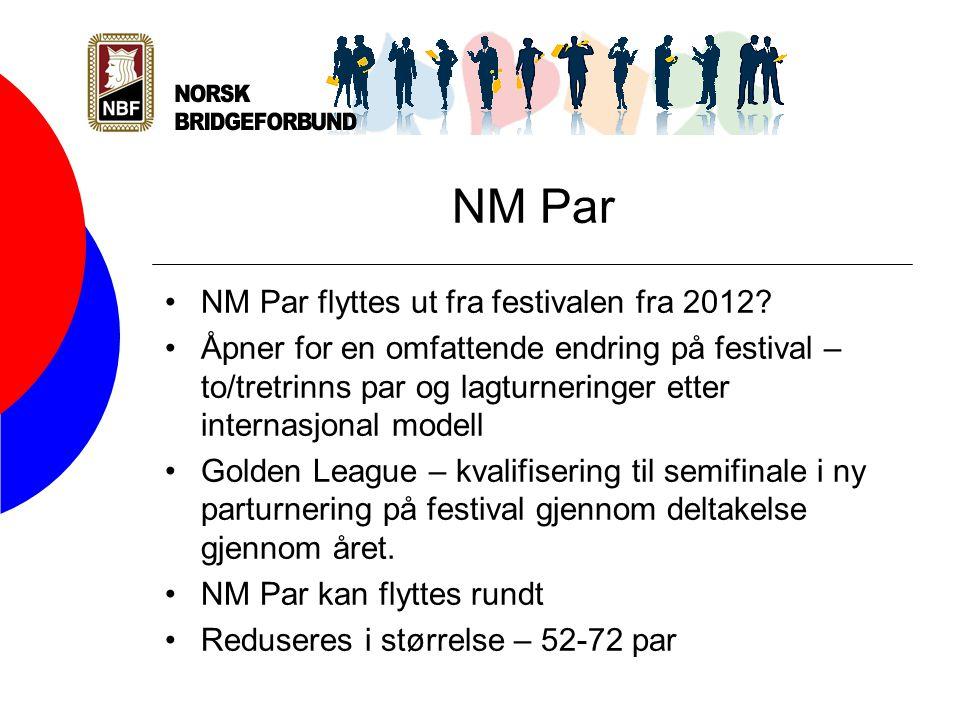 NM Par NM Par flyttes ut fra festivalen fra 2012.