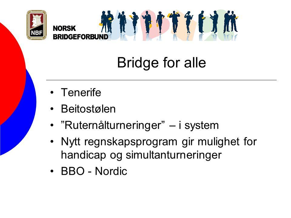Bridge for alle Tenerife Beitostølen Ruternålturneringer – i system Nytt regnskapsprogram gir mulighet for handicap og simultanturneringer BBO - Nordic