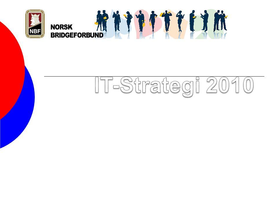 Bakgrunn Siste års hendelser med utvikling/kostnader av SparTi og BridgeKontor.
