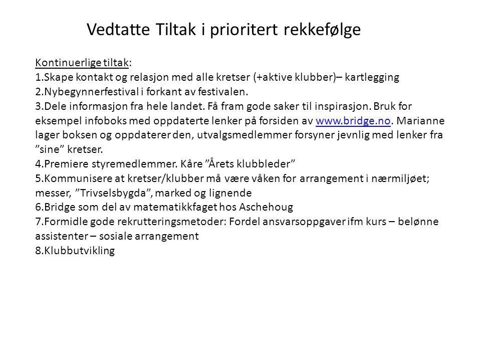 TILTAKHVORDANANSVARLIGTIDSFRISTSTATUS Et spill for fremtiden.