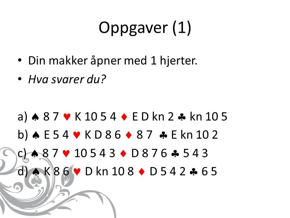 Oppgaver (1) Din makker åpner med 1 hjerter. Hva svarer du? a)  8 7 K 10 5 4  E D kn 2  kn 10 5 b)  E 5 4 K D 8 6  8 7  E kn 10 2 c)  8 7 10 5