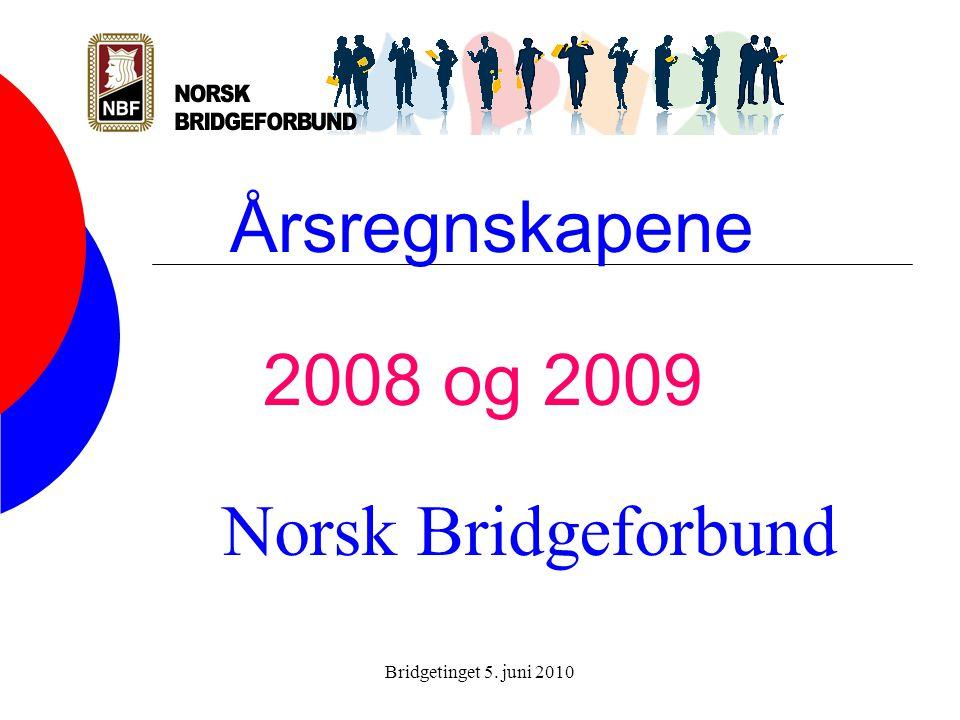 Bridgetinget 5. juni 2010 Årsregnskapene 2008 og 2009 Norsk Bridgeforbund