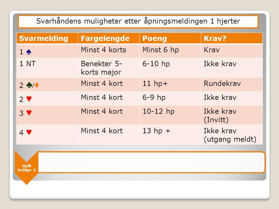 Spill bridge 2 SvarmeldingFargelengdePoengKrav.