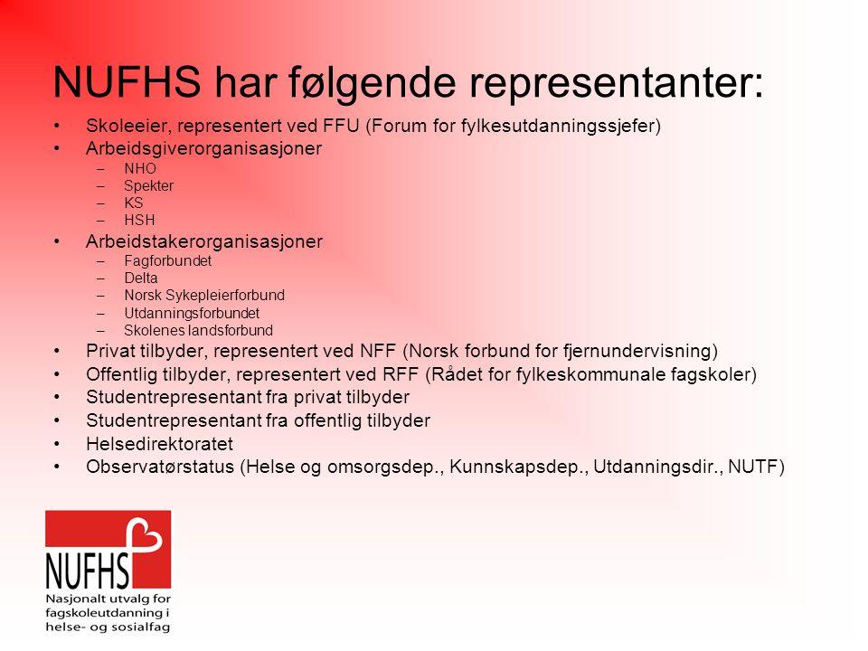 NUFHS har følgende representanter: Skoleeier, representert ved FFU (Forum for fylkesutdanningssjefer) Arbeidsgiverorganisasjoner –NHO –Spekter –KS –HSH Arbeidstakerorganisasjoner –Fagforbundet –Delta –Norsk Sykepleierforbund –Utdanningsforbundet –Skolenes landsforbund Privat tilbyder, representert ved NFF (Norsk forbund for fjernundervisning) Offentlig tilbyder, representert ved RFF (Rådet for fylkeskommunale fagskoler) Studentrepresentant fra privat tilbyder Studentrepresentant fra offentlig tilbyder Helsedirektoratet Observatørstatus (Helse og omsorgsdep., Kunnskapsdep., Utdanningsdir., NUTF)