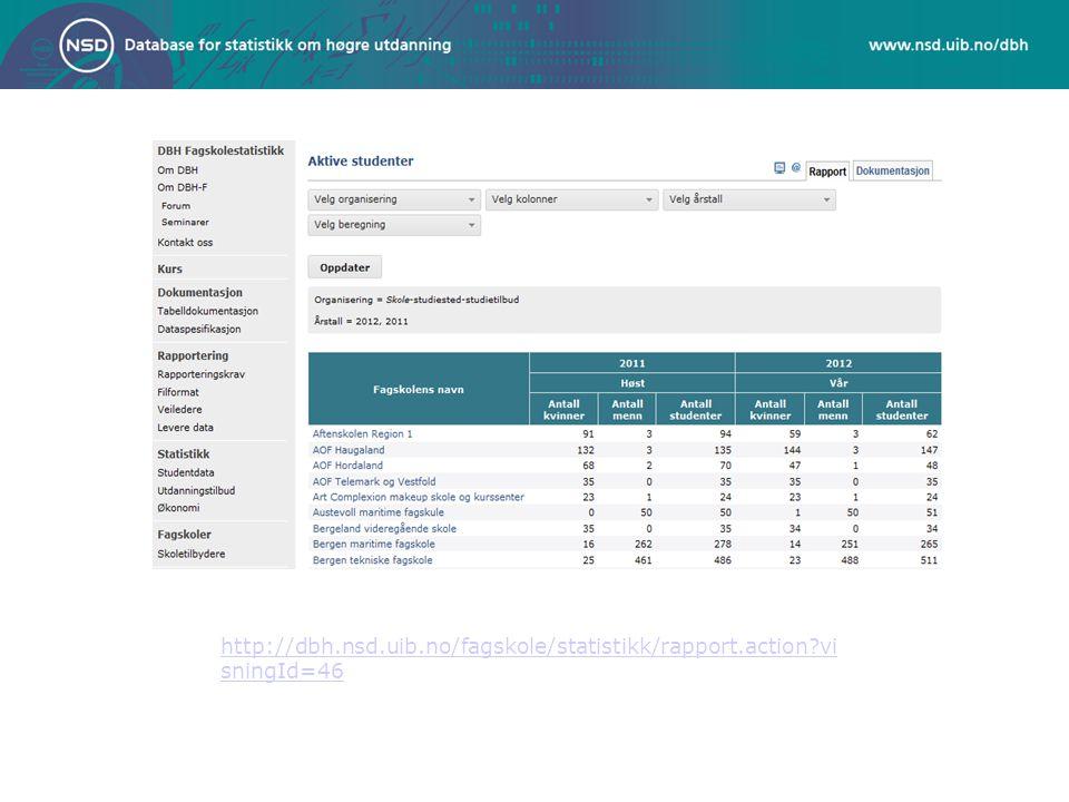 http://dbh.nsd.uib.no/fagskole/statistikk/rapport.action?vi sningId=46
