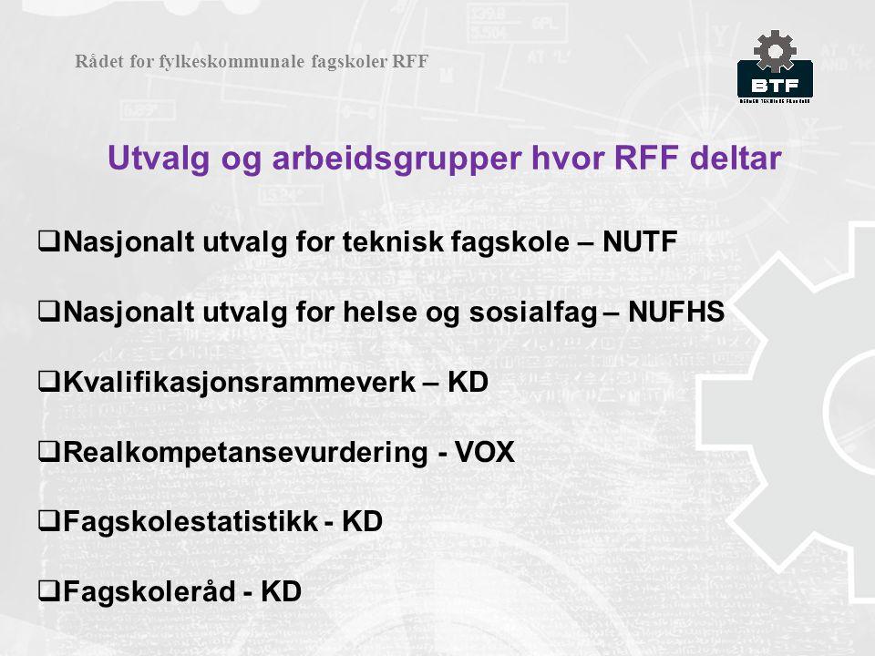 Utvalg og arbeidsgrupper hvor RFF deltar Rådet for fylkeskommunale fagskoler RFF  Nasjonalt utvalg for teknisk fagskole – NUTF  Nasjonalt utvalg for