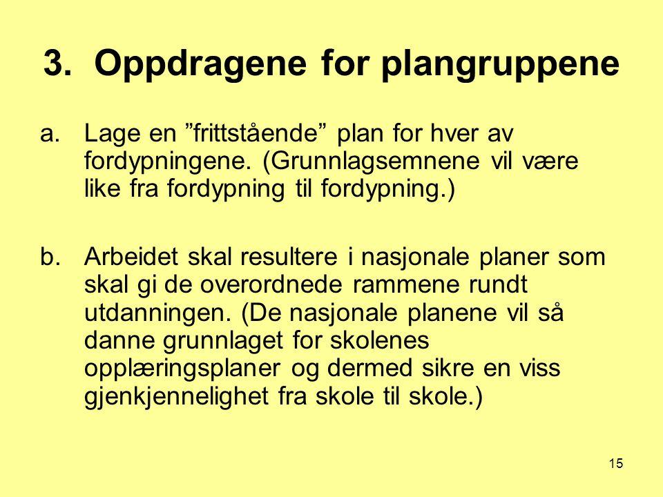"""15 3. Oppdragene for plangruppene a.Lage en """"frittstående"""" plan for hver av fordypningene. (Grunnlagsemnene vil være like fra fordypning til fordypnin"""