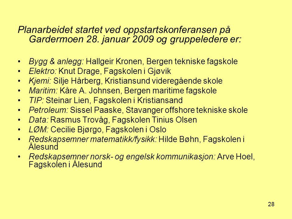 28 Planarbeidet startet ved oppstartskonferansen på Gardermoen 28. januar 2009 og gruppeledere er: Bygg & anlegg: Hallgeir Kronen, Bergen tekniske fag