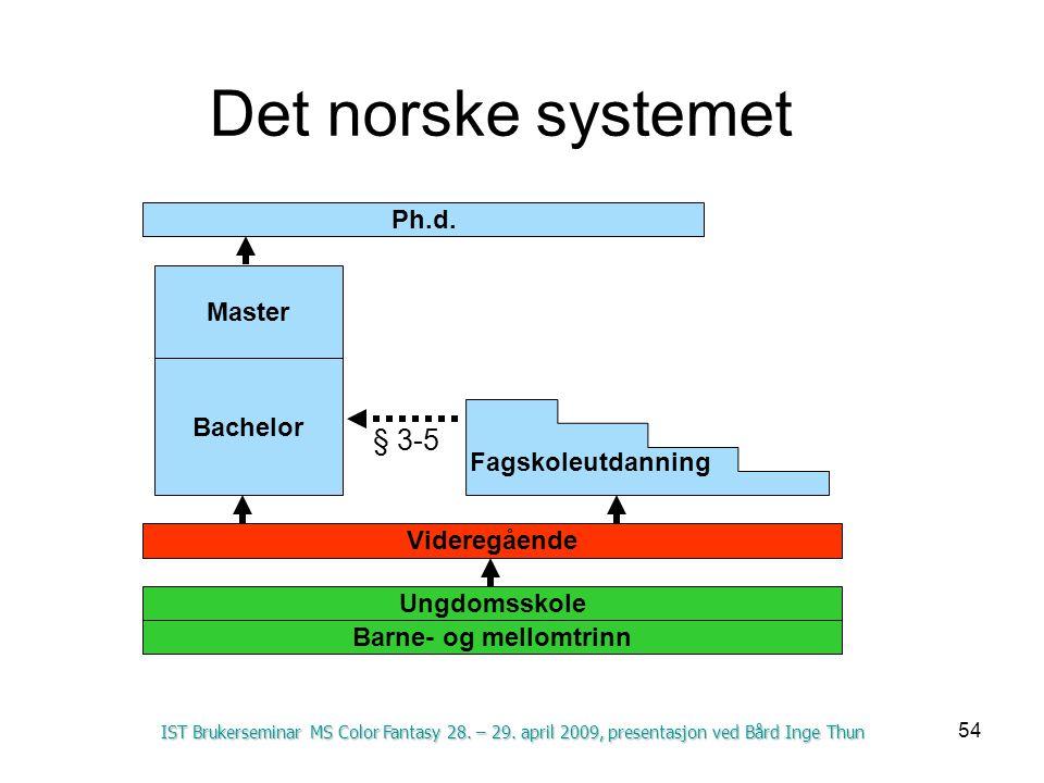 54 Det norske systemet Ph.d. Master Bachelor Videregående Ungdomsskole Barne- og mellomtrinn Fagskoleutdanning § 3-5 IST Brukerseminar MS Color Fantas