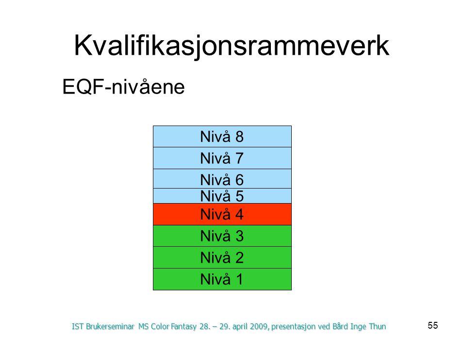55 Nivå 8 Nivå 7 Nivå 6 Nivå 5 Nivå 4 Nivå 3 Nivå 2 Nivå 1 Kvalifikasjonsrammeverk EQF-nivåene IST Brukerseminar MS Color Fantasy 28. – 29. april 2009