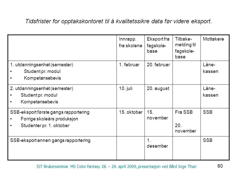 60 Tidsfrister for opptakskontoret til å kvalitetssikre data før videre eksport.