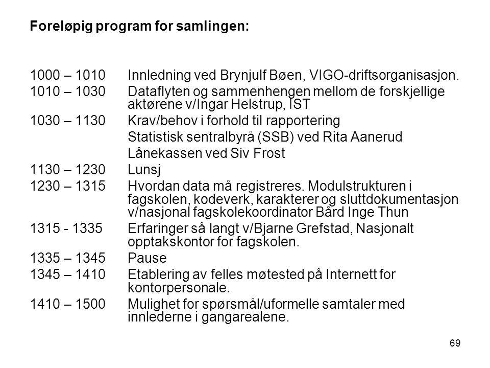 69 Foreløpig program for samlingen: 1000 – 1010 Innledning ved Brynjulf Bøen, VIGO-driftsorganisasjon. 1010 – 1030Dataflyten og sammenhengen mellom de