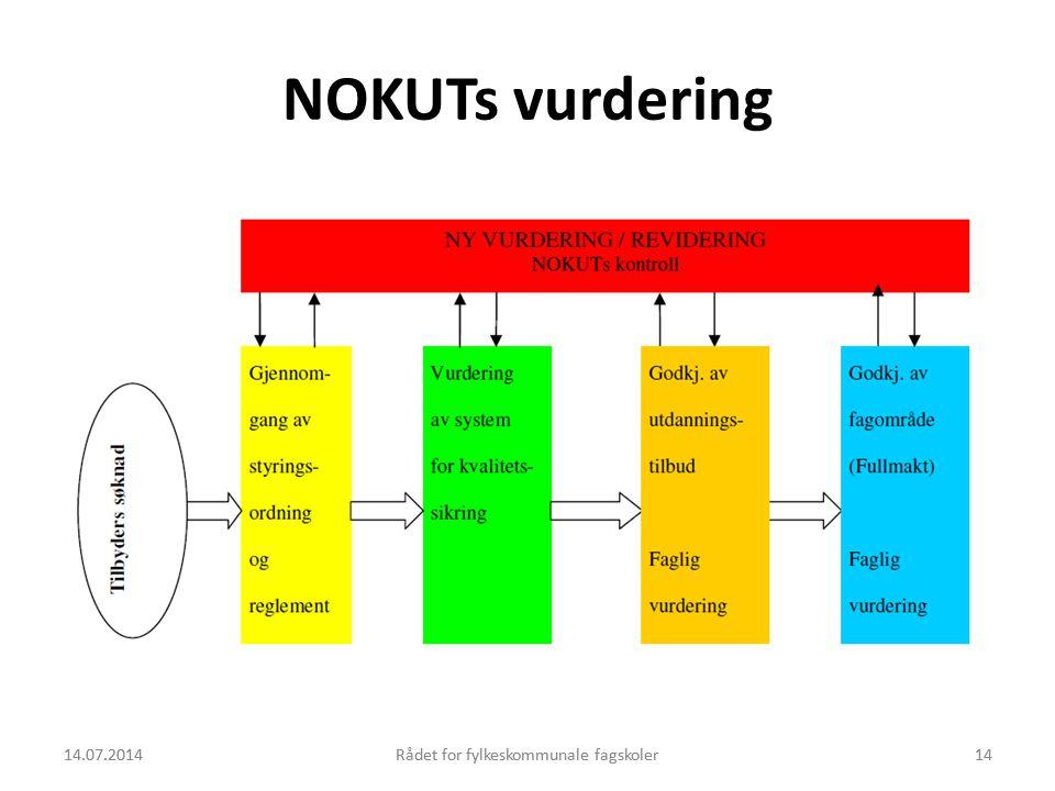 14.07.2014Rådet for fylkeskommunale fagskoler14 NOKUTs vurdering 14.07.201414Rådet for fylkeskommunale fagskoler