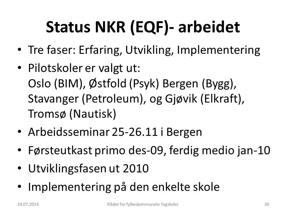 14.07.2014Rådet for fylkeskommunale fagskoler30 Status NKR (EQF)- arbeidet Tre faser: Erfaring, Utvikling, Implementering Pilotskoler er valgt ut: Osl