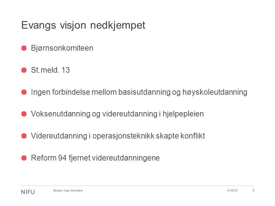 Evangs visjon nedkjempet Bjørnsonkomiteen St.meld.