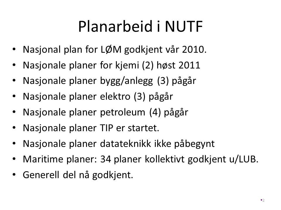 Planarbeid i NUTF Nasjonal plan for LØM godkjent vår 2010. Nasjonale planer for kjemi (2) høst 2011 Nasjonale planer bygg/anlegg (3) pågår Nasjonale p