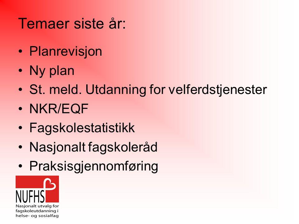 Temaer siste år: Planrevisjon Ny plan St. meld.