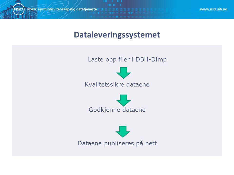 Dataleveringssystemet Laste opp filer i DBH-Dimp Kvalitetssikre dataene Godkjenne dataene Dataene publiseres på nett