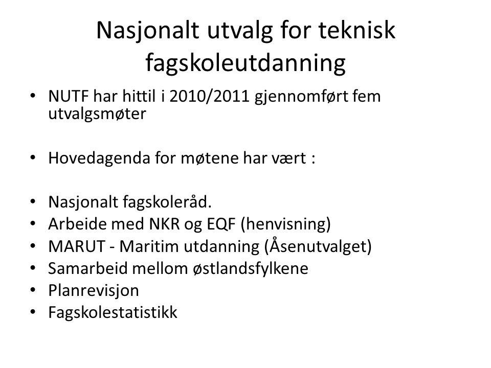 Nasjonalt utvalg for teknisk fagskoleutdanning NUTF har hittil i 2010/2011 gjennomført fem utvalgsmøter Hovedagenda for møtene har vært : Nasjonalt fagskoleråd.