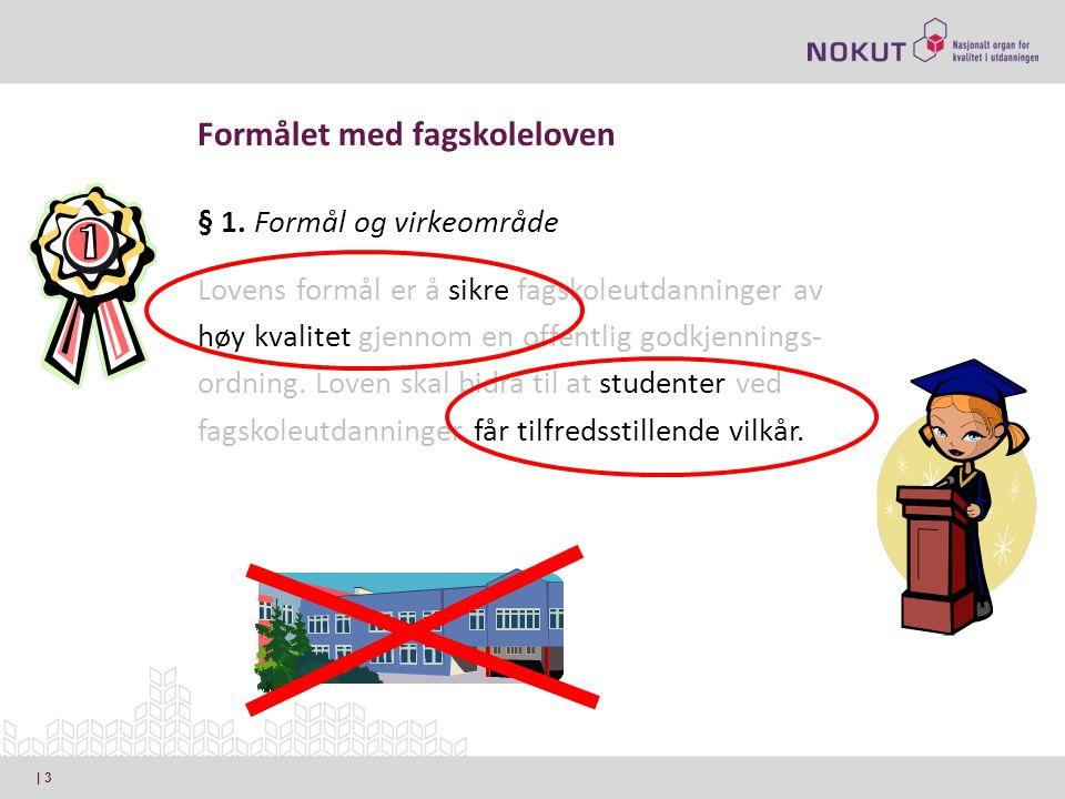 Formålet med fagskoleloven § 1.