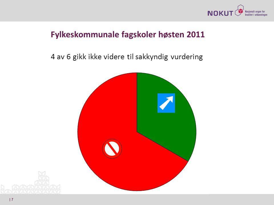 Fylkeskommunale fagskoler høsten 2011 4 av 6 gikk ikke videre til sakkyndig vurdering | 7