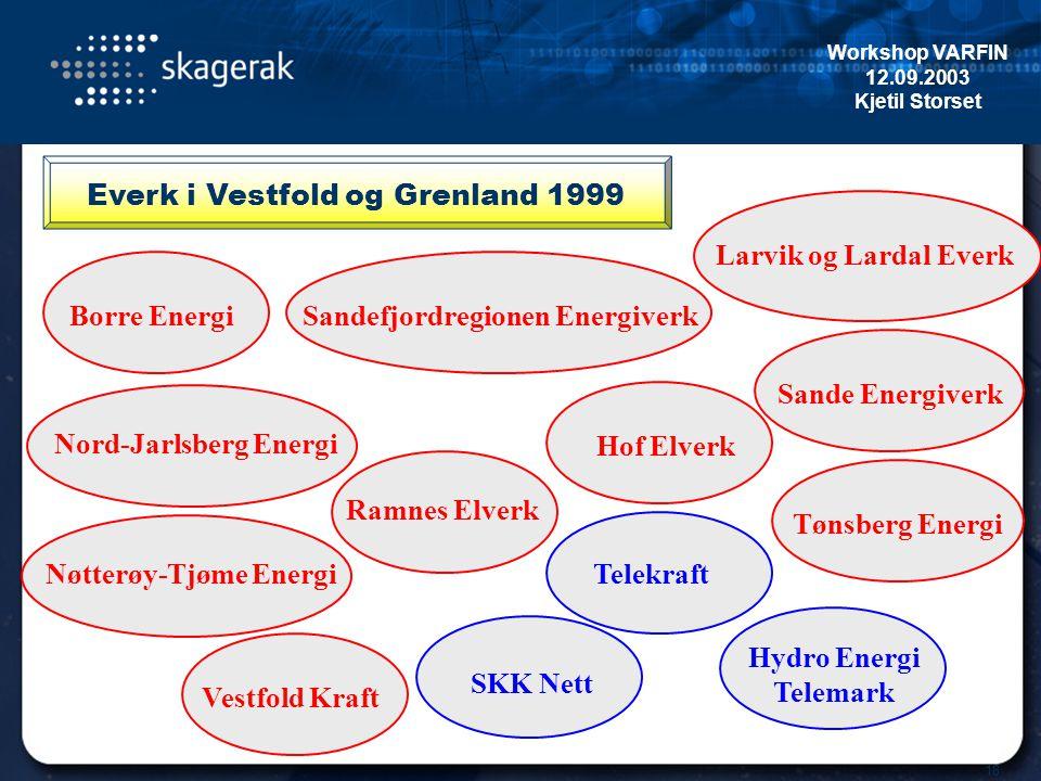 18 Workshop VARFIN 12.09.2003 Kjetil Storset Borre Energi Hof Elverk Larvik og Lardal Everk SKK Nett Tønsberg Energi Sandefjordregionen Energiverk Ves