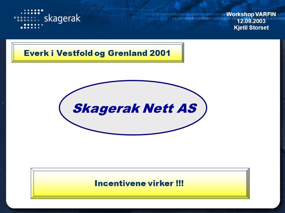 19 Workshop VARFIN 12.09.2003 Kjetil Storset Incentivene virker !!! Everk i Vestfold og Grenland 2001 Skagerak Nett AS
