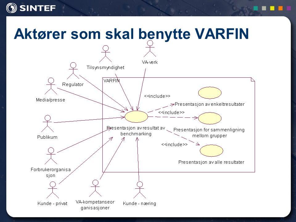 32 Aktører som skal benytte VARFIN