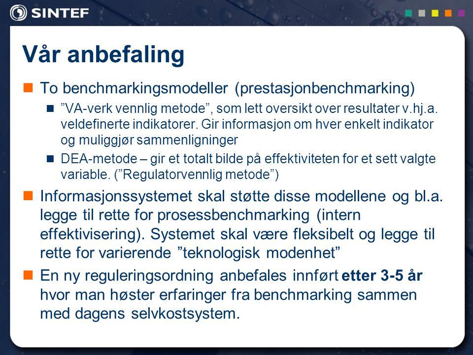"""45 Vår anbefaling To benchmarkingsmodeller (prestasjonbenchmarking) """"VA-verk vennlig metode"""", som lett oversikt over resultater v.hj.a. veldefinerte i"""