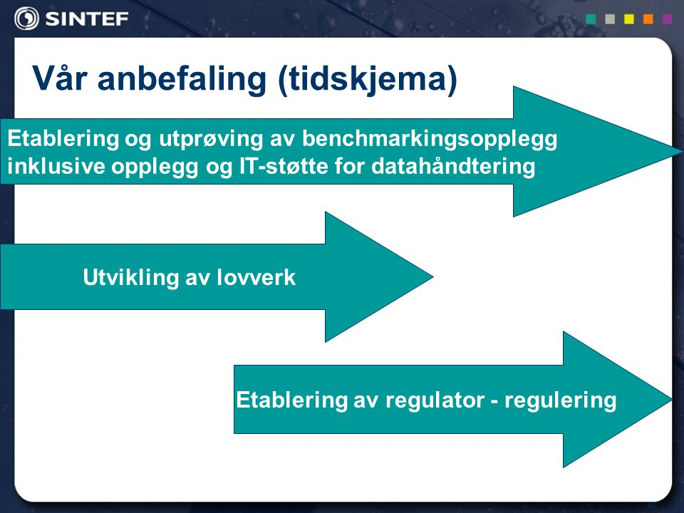 46 Vår anbefaling (tidskjema) Etablering og utprøving av benchmarkingsopplegg inklusive opplegg og IT-støtte for datahåndtering Utvikling av lovverk E