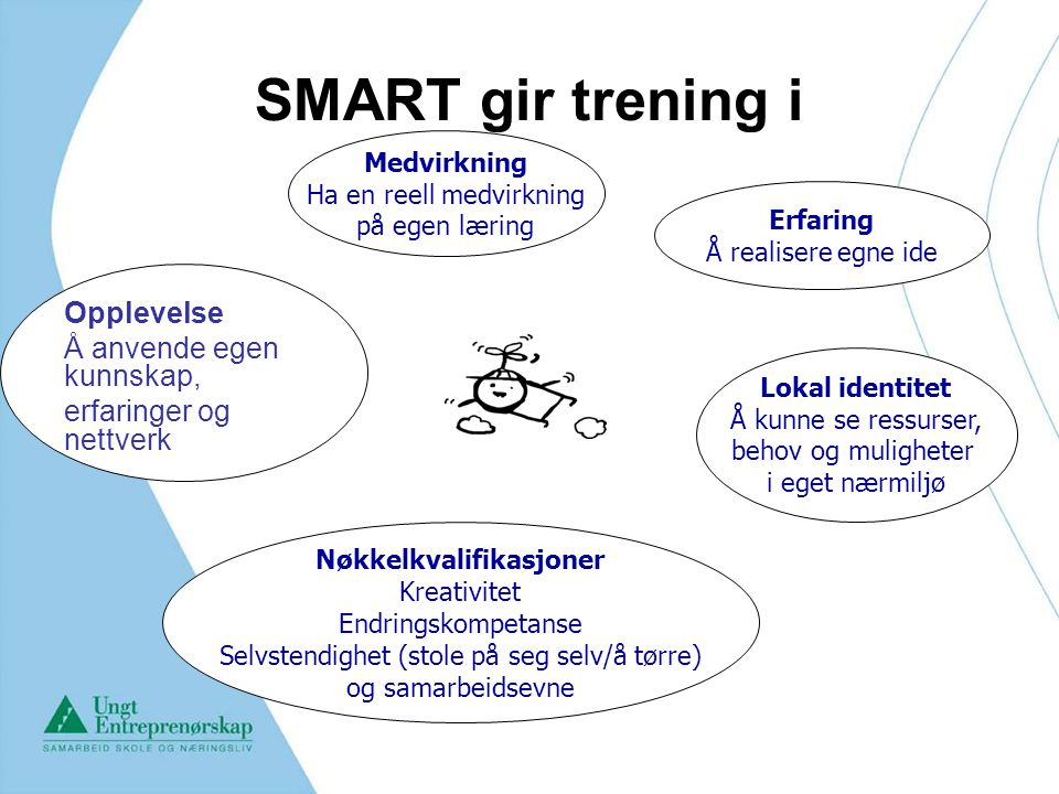 SMART gir trening i Opplevelse Å anvende egen kunnskap, erfaringer og nettverk Erfaring Å realisere egne ide Medvirkning Ha en reell medvirkning på eg