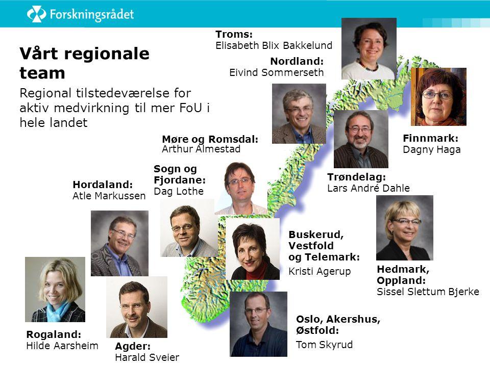Vårt regionale team Regional tilstedeværelse for aktiv medvirkning til mer FoU i hele landet Oslo, Akershus, Østfold: Tom Skyrud Hedmark, Oppland: Sis