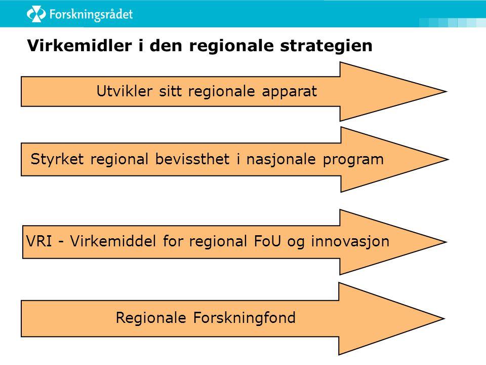 Virkemidler i den regionale strategien Utvikler sitt regionale apparat Styrket regional bevissthet i nasjonale program VRI - Virkemiddel for regional