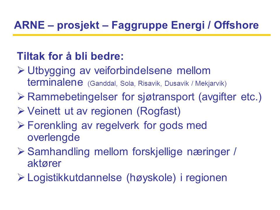 ARNE – prosjekt – Faggruppe Energi / Offshore Tiltak for å bli bedre:  Utbygging av veiforbindelsene mellom terminalene (Ganddal, Sola, Risavik, Dusavik / Mekjarvik)  Rammebetingelser for sjøtransport (avgifter etc.)  Veinett ut av regionen (Rogfast)  Forenkling av regelverk for gods med overlengde  Samhandling mellom forskjellige næringer / aktører  Logistikkutdannelse (høyskole) i regionen