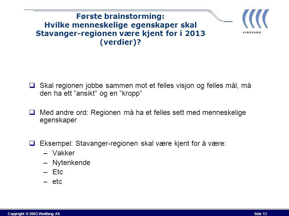 Copyright © 2003 Vindfang AS Side 13 Første brainstorming: Hvilke menneskelige egenskaper skal Stavanger-regionen være kjent for i 2013 (verdier)?  S