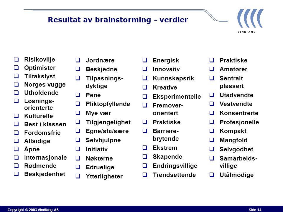 Copyright © 2003 Vindfang AS Side 14 Resultat av brainstorming - verdier  Risikovilje  Optimister  Tiltakslyst  Norges vugge  Utholdende  Løsnin