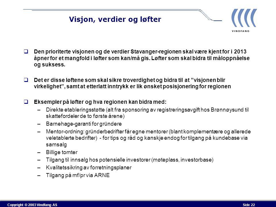 Copyright © 2003 Vindfang AS Side 22 Visjon, verdier og løfter  Den prioriterte visjonen og de verdier Stavanger-regionen skal være kjent for i 2013