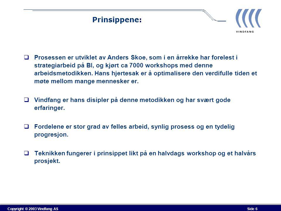 Copyright © 2003 Vindfang AS Side 6 Prinsippene:  Prosessen er utviklet av Anders Skoe, som i en årrekke har forelest i strategiarbeid på BI, og kjør