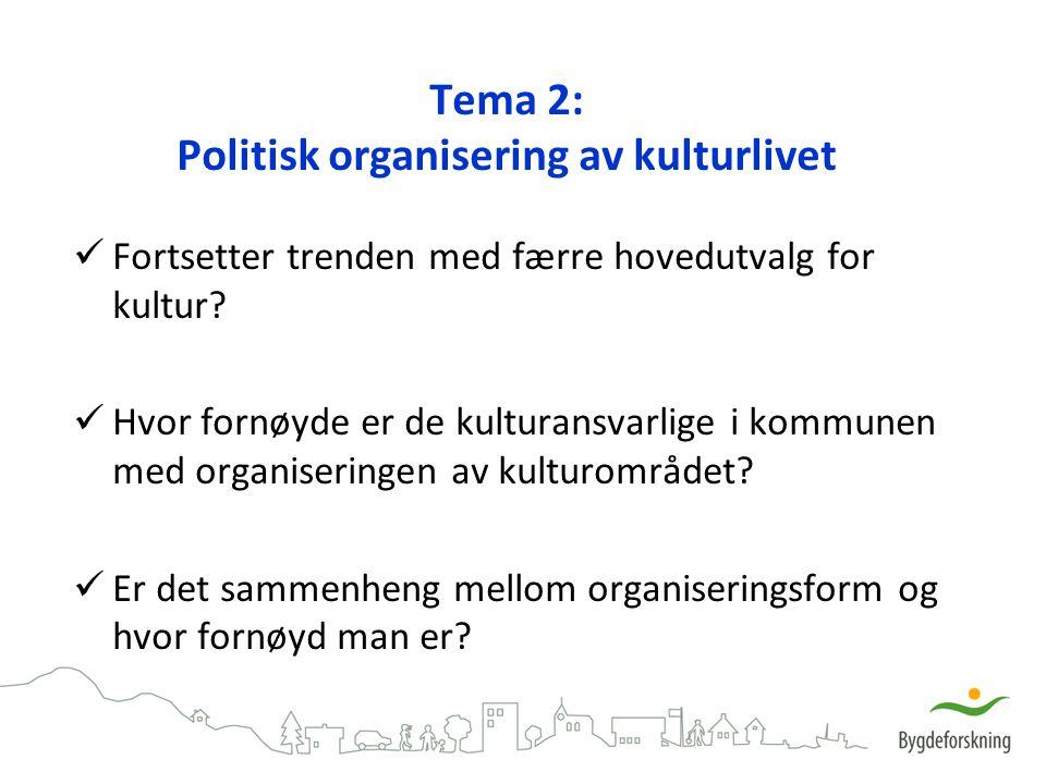 Tema 2: Politisk organisering av kulturlivet Fortsetter trenden med færre hovedutvalg for kultur? Hvor fornøyde er de kulturansvarlige i kommunen med
